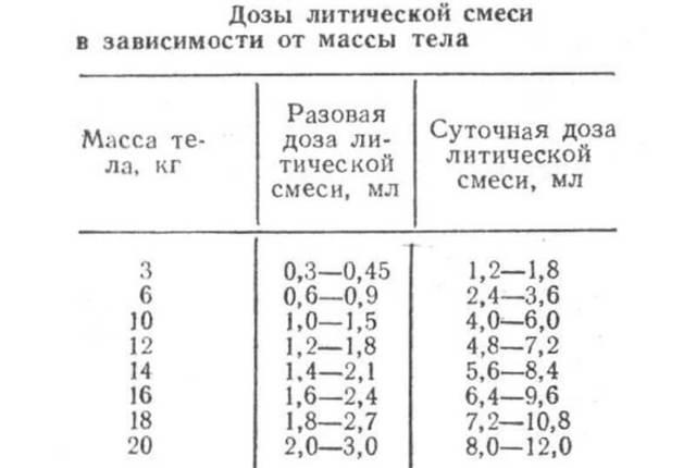 Тройчатка от температуры : эффективность, рецепты и состав
