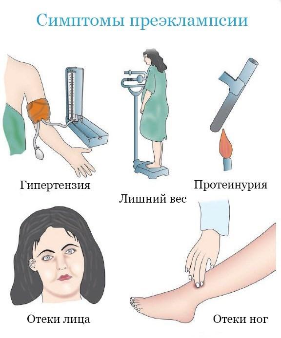 Гестоз - Причины и патогенез