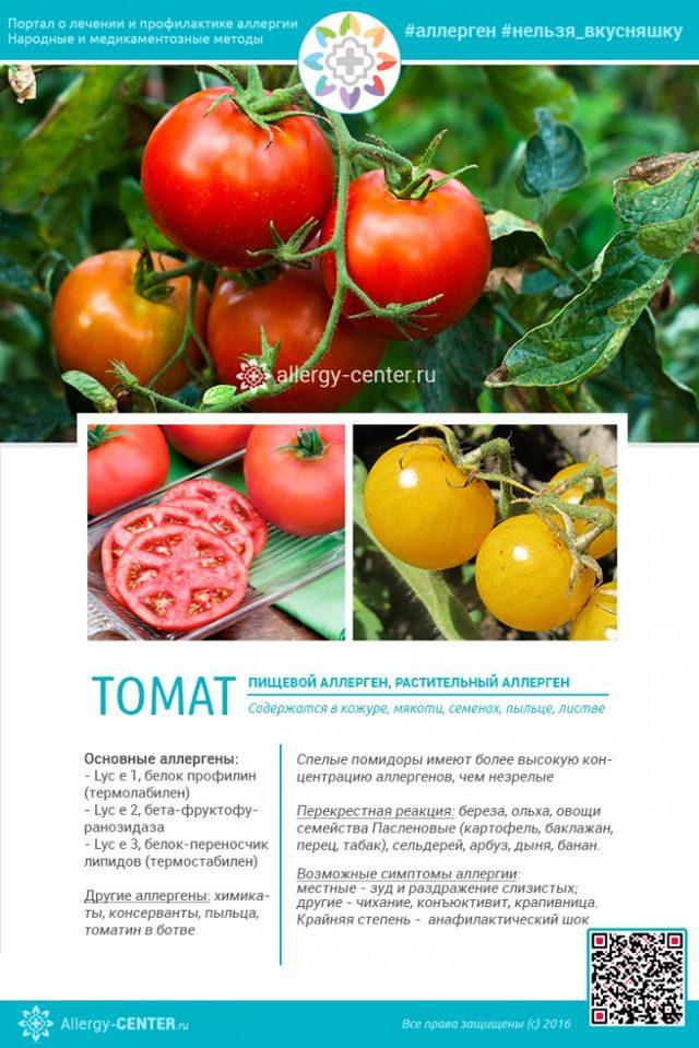 Аллергия на помидоры : причины, симптомы, диагностика, лечение