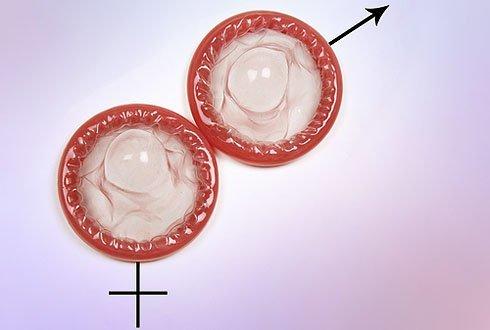 Аллергия на презервативы у мужчин и женщин: может ли быть, симптомы