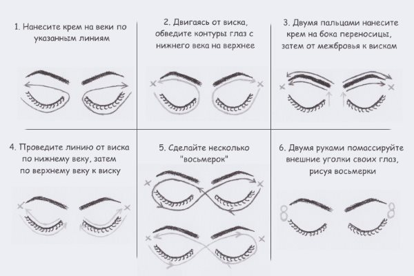 Мазь от отека глаз : названия и способы применения