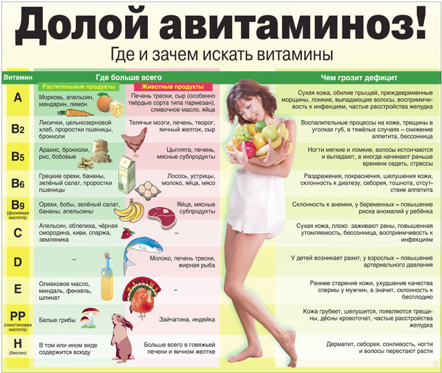 Болезни дёсен и их лечение