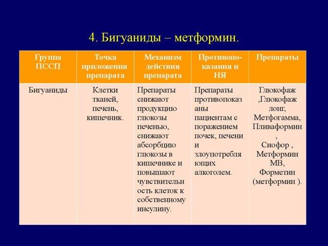 Бругиоз: причины, симптомы, диагностика, лечение