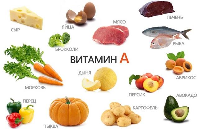 Витамины для детей : инструкция по применению